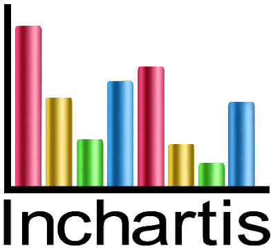 Inchartis